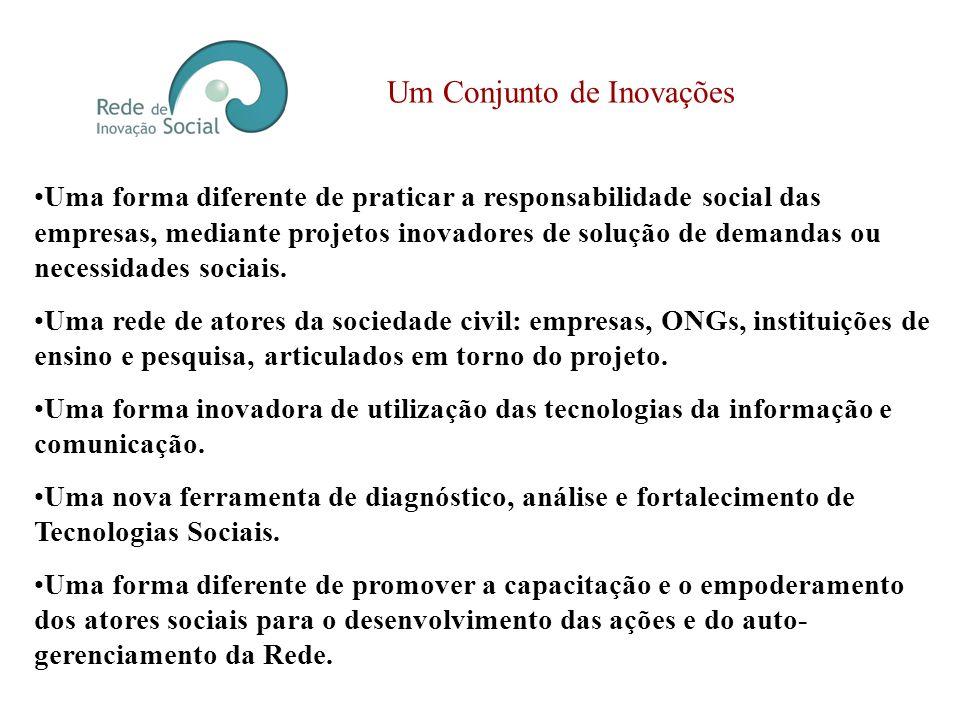 Termo de Adesão A entidade __________ compartilha da missão, dos objetivos e dos princípios acima e declara-se participante da Rede de Inovação Social.