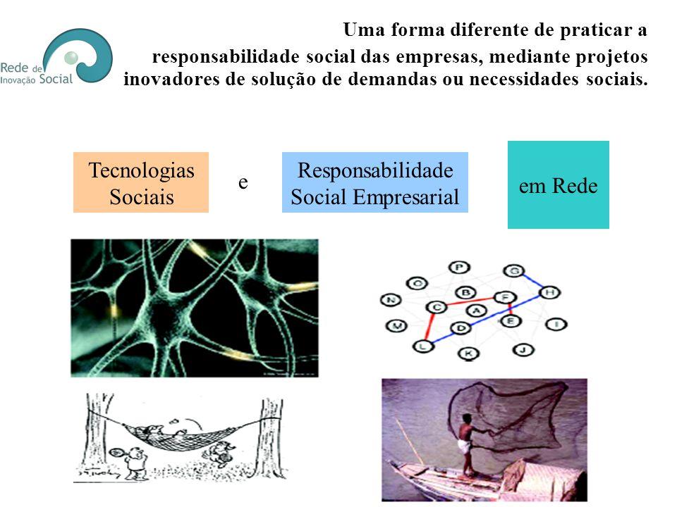 Conceito de Tecnologia Social Conjunto de técnicas, metodologias transformadoras, desenvolvidas e/ou aplicadas na interação com a população e apropriadas por ela, que representam soluções para inclusão social e melhoria das condições de vida.