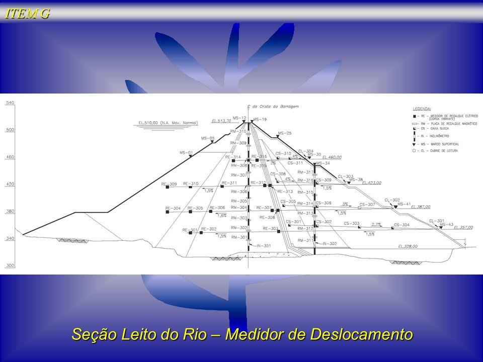 Seção Leito do Rio – Medidor de Deslocamento ITEM G