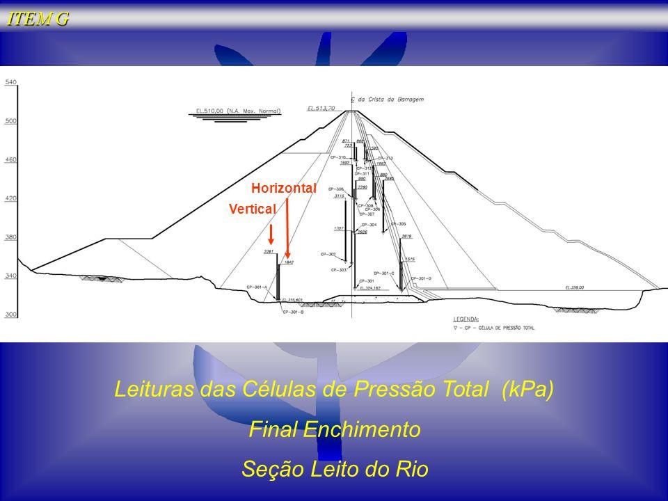 Leituras das Células de Pressão Total (kPa) Final Enchimento Seção Leito do Rio Vertical Horizontal ITEM G