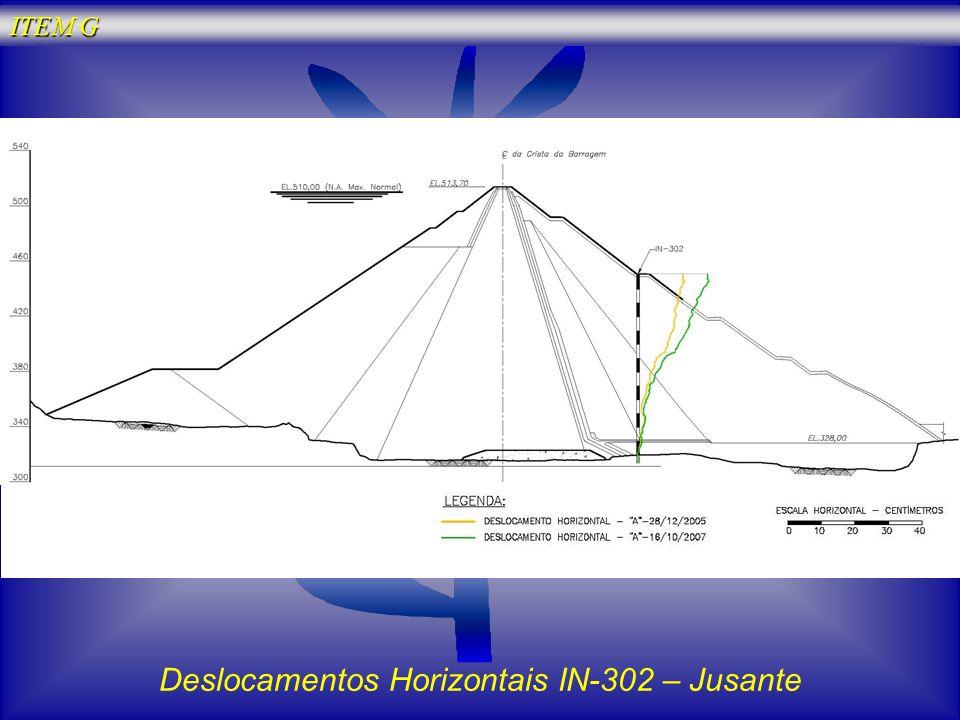 Deslocamentos Horizontais IN-302 – Jusante ITEM G