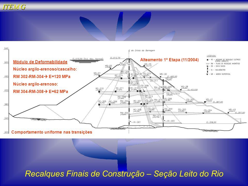 Recalques Finais de Construção – Seção Leito do Rio Módulo de Deformabilidade Núcleo argilo-arenoso/cascalho: RM 302-RM-304 E=120 MPa Núcleo argilo-ar