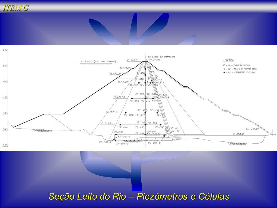 Seção Leito do Rio – Piezômetros e Células ITEM G