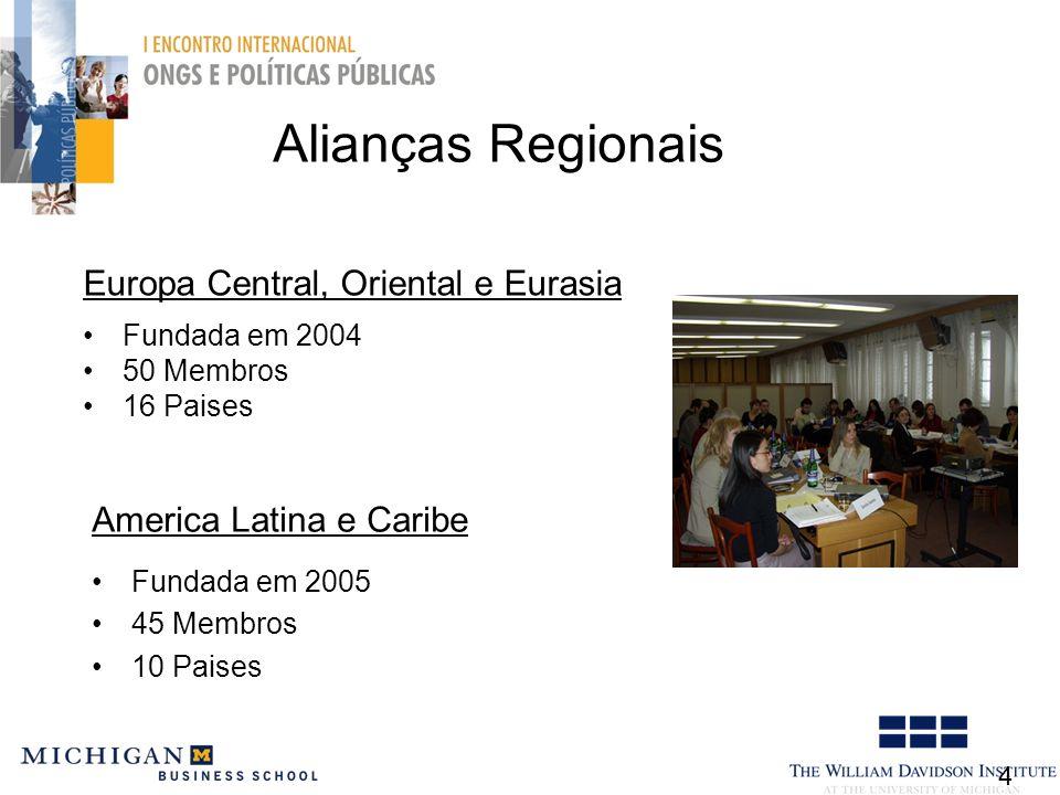 Alianças Regionais Europa Central, Oriental e Eurasia Fundada em 2004 50 Membros 16 Paises 4 America Latina e Caribe Fundada em 2005 45 Membros 10 Paises
