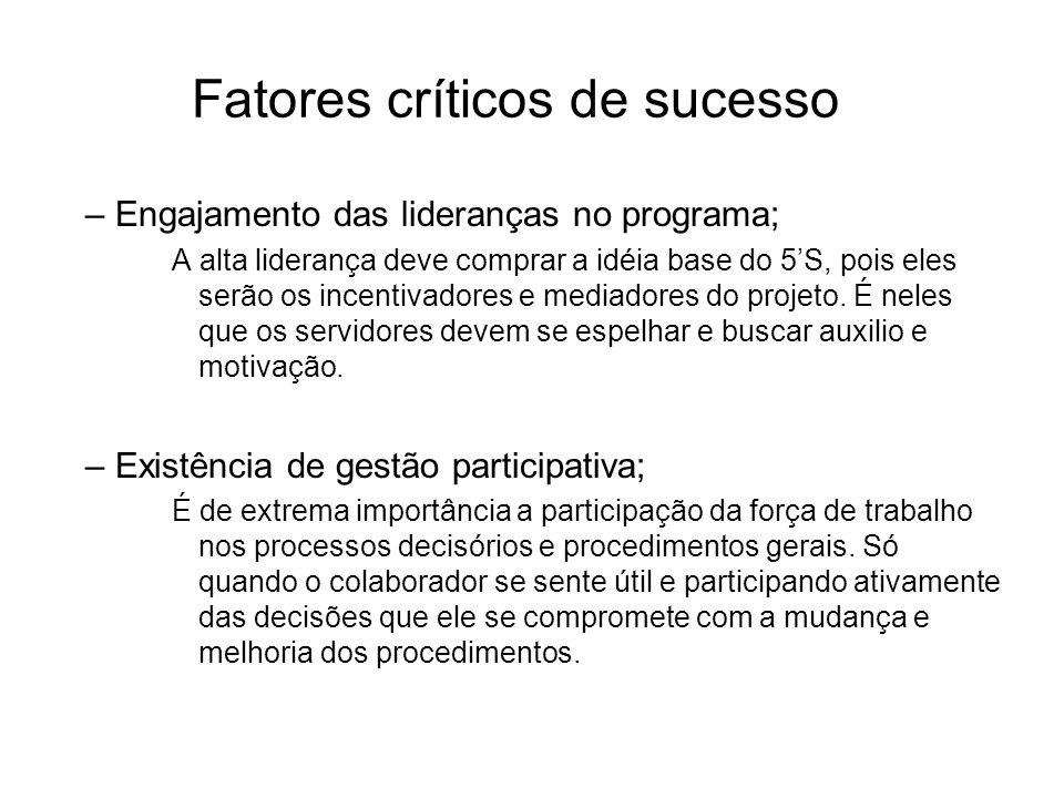 Fatores críticos de sucesso – Engajamento das lideranças no programa; A alta liderança deve comprar a idéia base do 5S, pois eles serão os incentivado