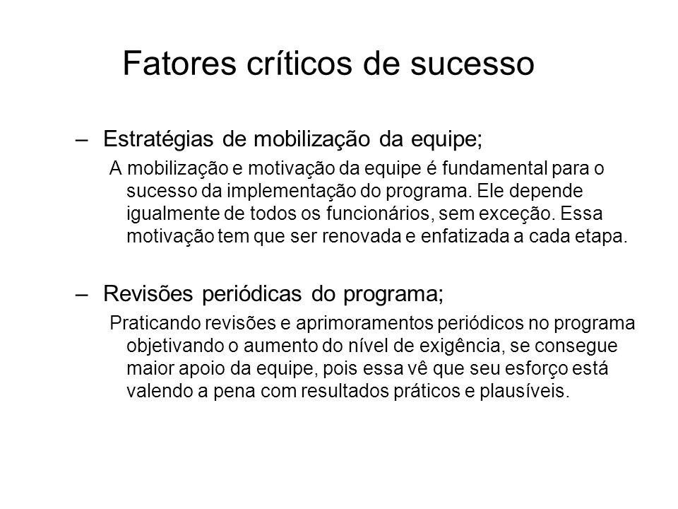 Fatores críticos de sucesso – Estratégias de mobilização da equipe; A mobilização e motivação da equipe é fundamental para o sucesso da implementação