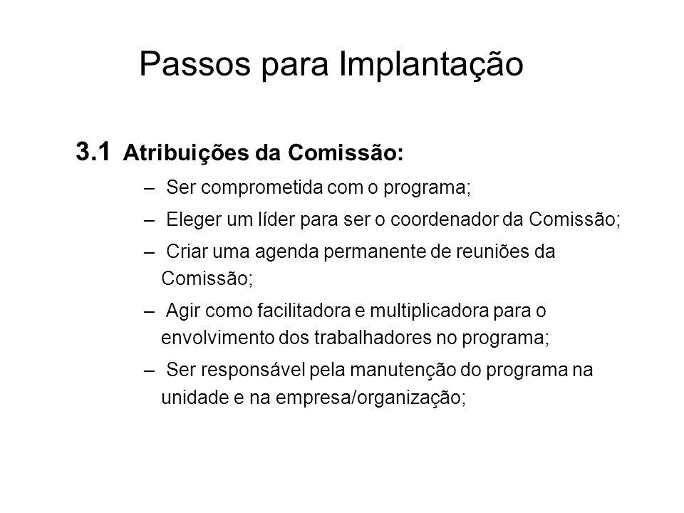 Passos para Implantação 3.1 Atribuições da Comissão: – Ser comprometida com o programa; – Eleger um líder para ser o coordenador da Comissão; – Criar