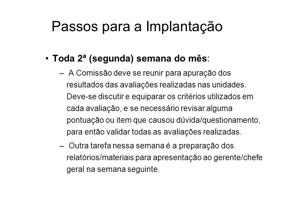 Passos para a Implantação Toda 2ª (segunda) semana do mês: – A Comissão deve se reunir para apuração dos resultados das avaliações realizadas nas unid