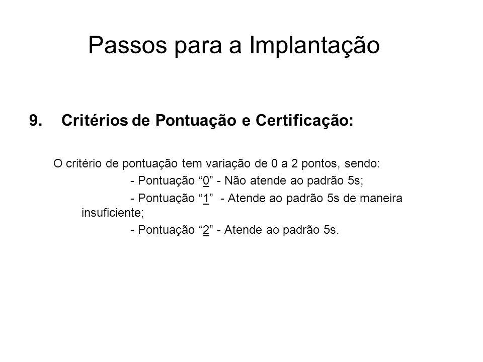 Passos para a Implantação 9.Critérios de Pontuação e Certificação: O critério de pontuação tem variação de 0 a 2 pontos, sendo: - Pontuação 0 - Não at