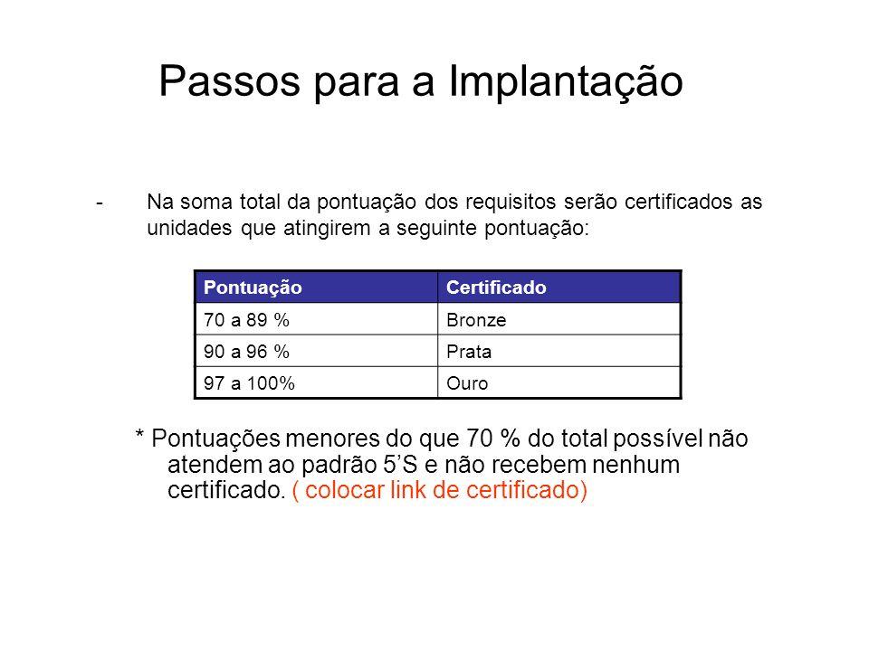 Passos para a Implantação -Na soma total da pontuação dos requisitos serão certificados as unidades que atingirem a seguinte pontuação: PontuaçãoCerti