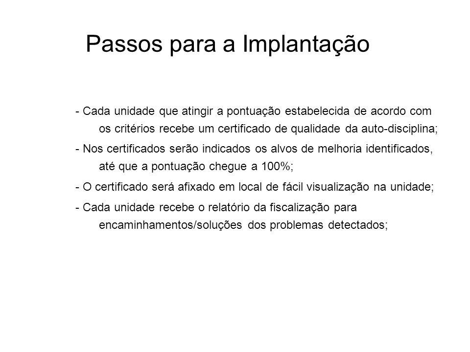 Passos para a Implantação - Cada unidade que atingir a pontuação estabelecida de acordo com os critérios recebe um certificado de qualidade da auto-di