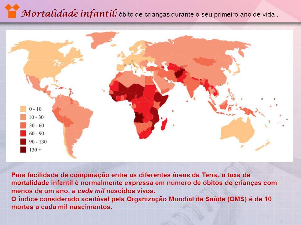 Como está a situação da população mundial e que expectativa razoável podemos ter para o futuro.