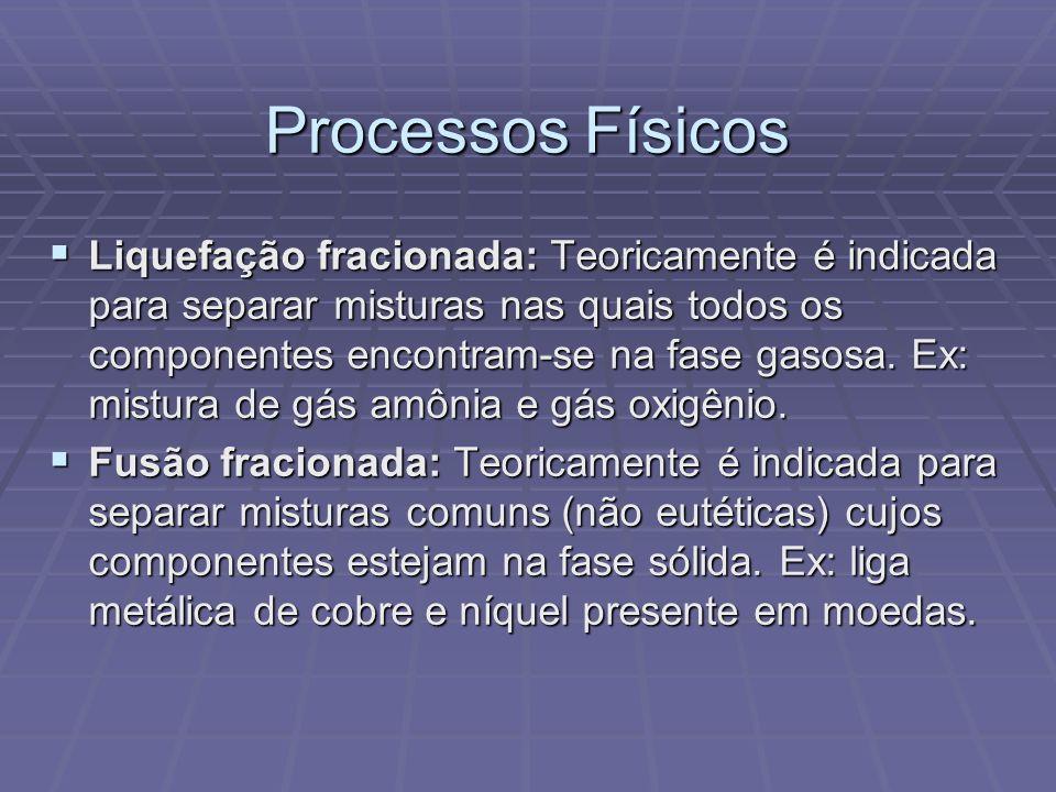 Processos Físicos Liquefação fracionada: Teoricamente é indicada para separar misturas nas quais todos os componentes encontram-se na fase gasosa. Ex: