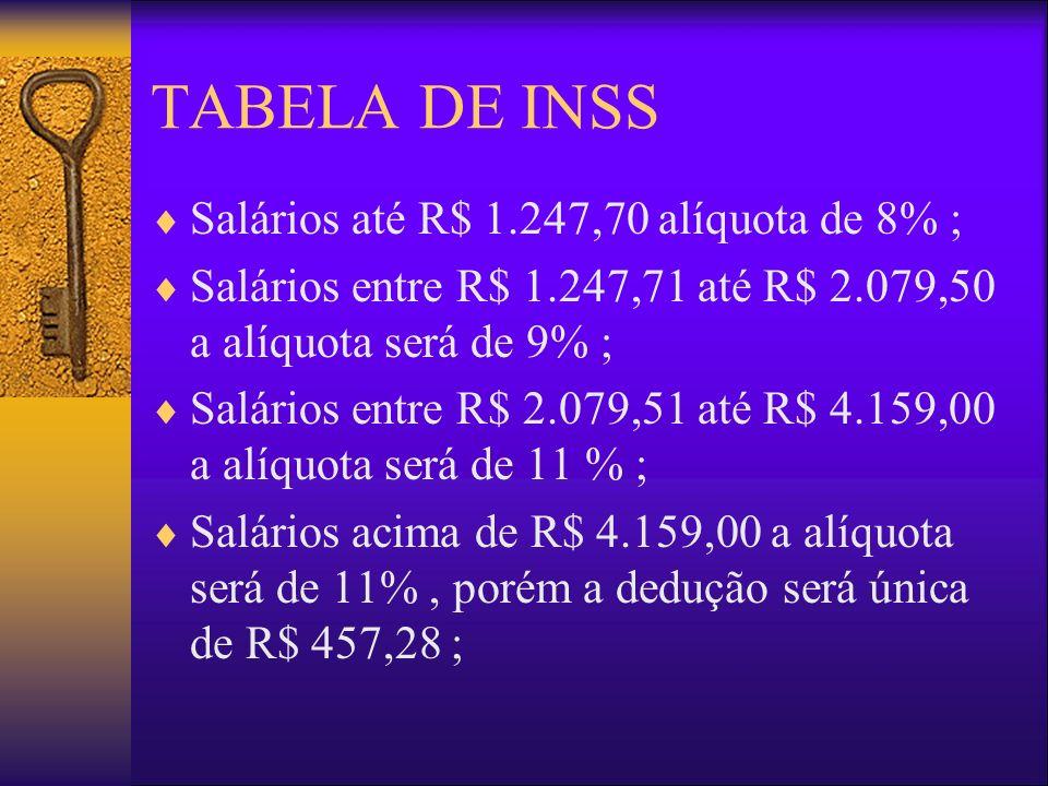 TABELA DE INSS Salários até R$ 1.247,70 alíquota de 8% ; Salários entre R$ 1.247,71 até R$ 2.079,50 a alíquota será de 9% ; Salários entre R$ 2.079,51