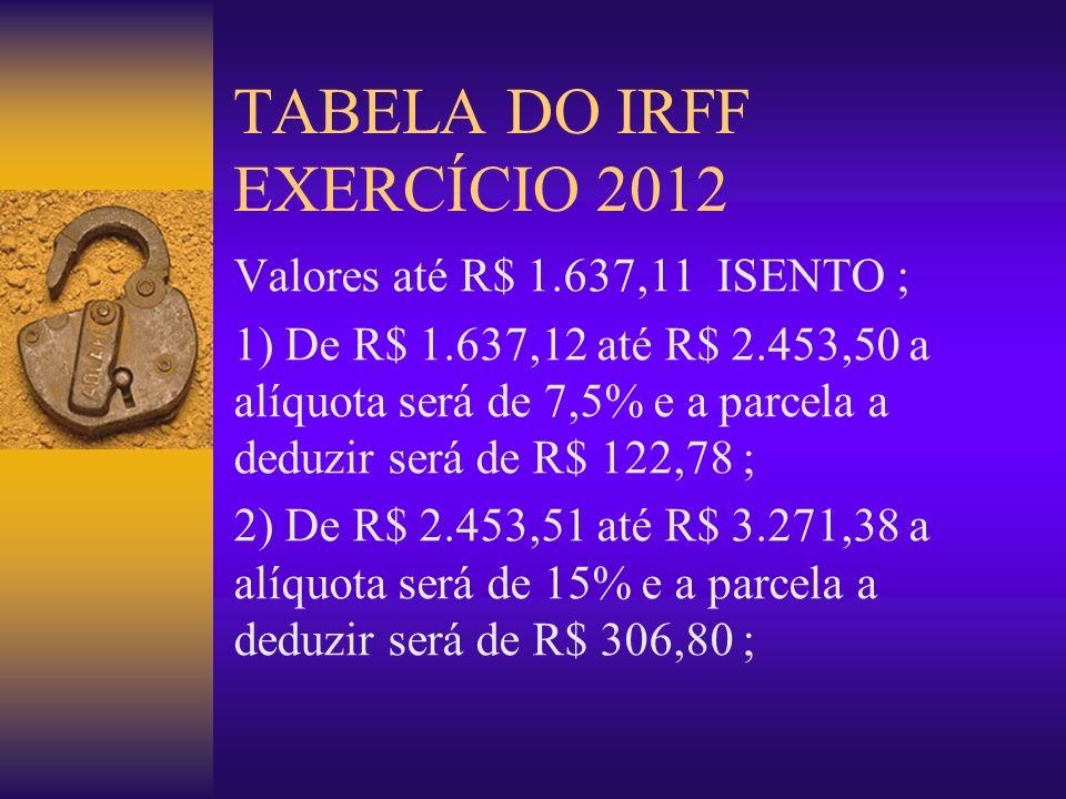 TABELA DO IRFF EXERCÍCIO 2012 Valores até R$ 1.637,11 ISENTO ; 1) De R$ 1.637,12 até R$ 2.453,50 a alíquota será de 7,5% e a parcela a deduzir será de