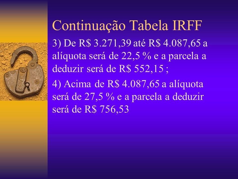 Continuação Tabela IRFF 3) De R$ 3.271,39 até R$ 4.087,65 a alíquota será de 22,5 % e a parcela a deduzir será de R$ 552,15 ; 4) Acima de R$ 4.087,65