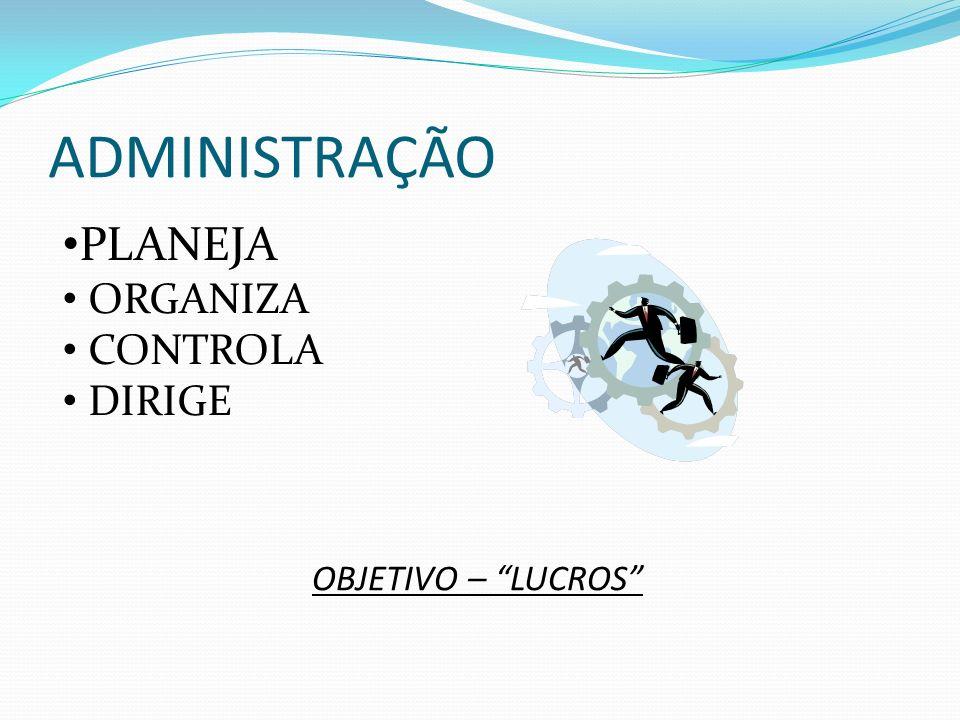 ADMINISTRAÇÃO PLANEJA ORGANIZA CONTROLA DIRIGE OBJETIVO – LUCROS
