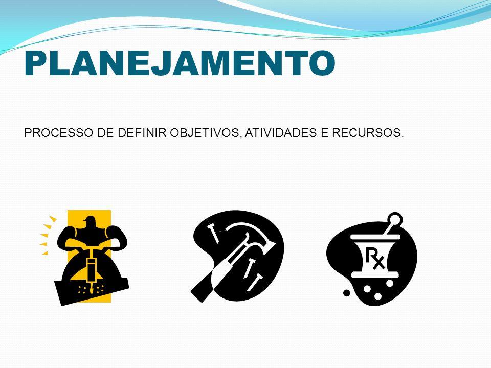 PLANEJAMENTO PROCESSO DE DEFINIR OBJETIVOS, ATIVIDADES E RECURSOS.