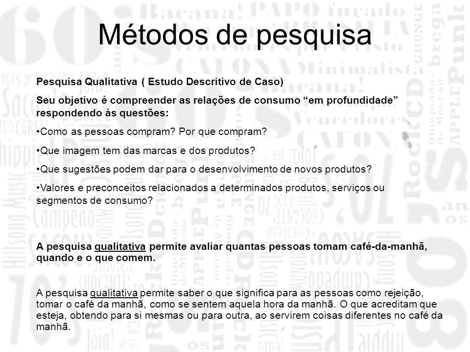 Pesquisa Qualitativa ( Estudo Descritivo de Caso) Seu objetivo é compreender as relações de consumo em profundidade respondendo às questões: Como as p