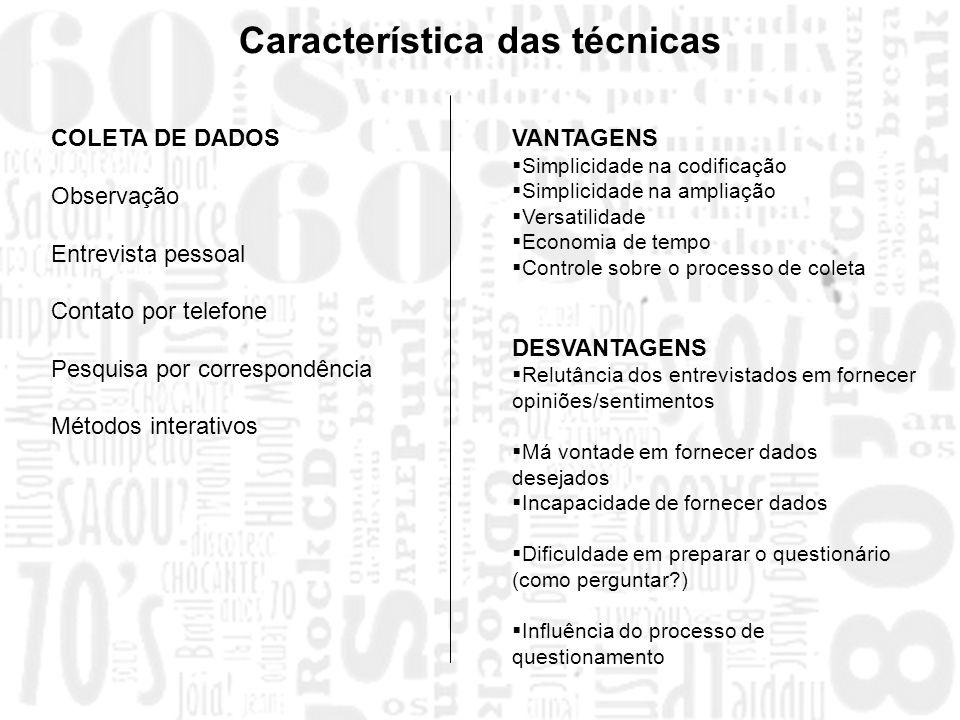 COLETA DE DADOS Observação Entrevista pessoal Contato por telefone Pesquisa por correspondência Métodos interativos Característica das técnicas VANTAG