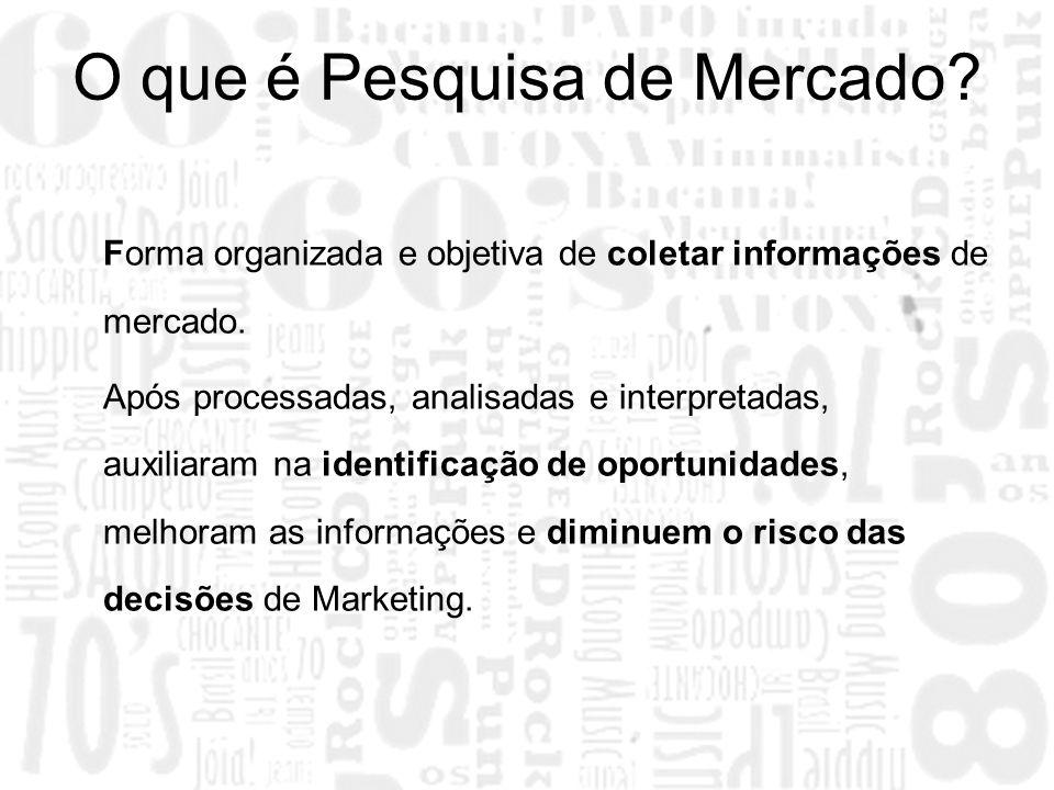 O que é Pesquisa de Mercado? Forma organizada e objetiva de coletar informações de mercado. Após processadas, analisadas e interpretadas, auxiliaram n
