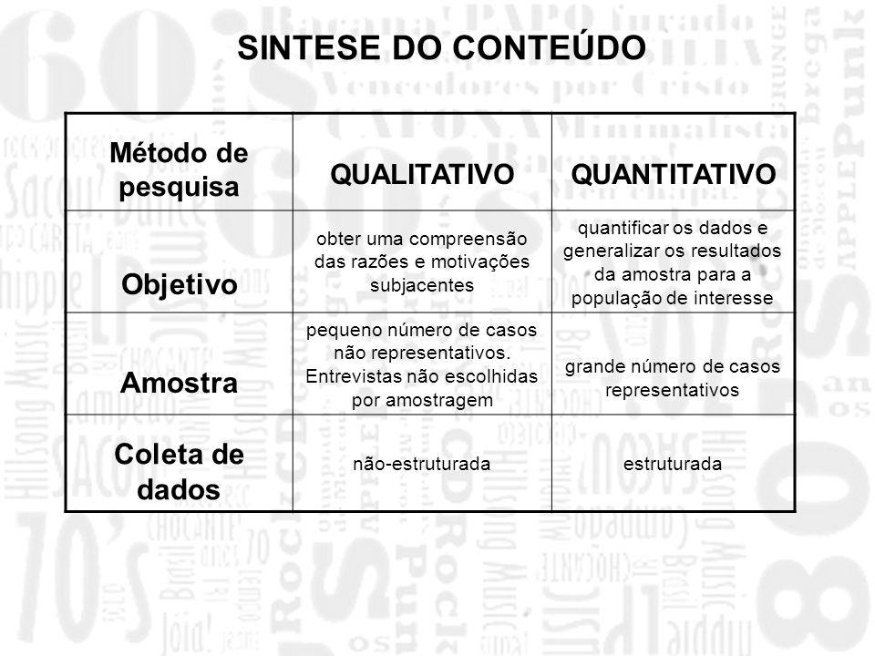 Método de pesquisa QUALITATIVOQUANTITATIVO Objetivo obter uma compreensão das razões e motivações subjacentes quantificar os dados e generalizar os re