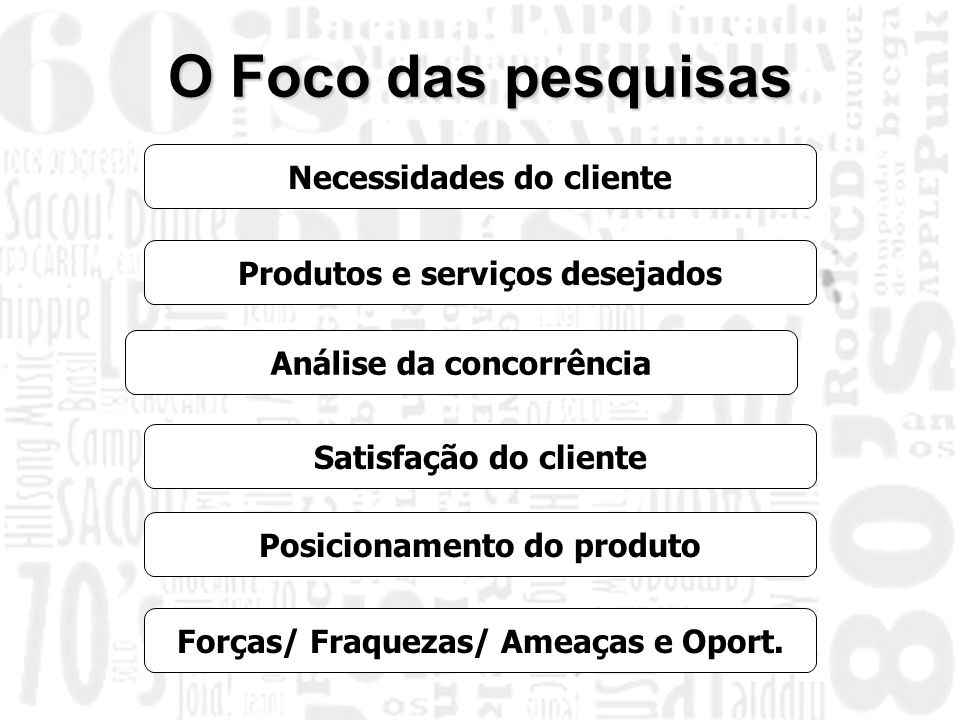 O Foco das pesquisas Necessidades do cliente Produtos e serviços desejados Análise da concorrência Satisfação do cliente Posicionamento do produto For