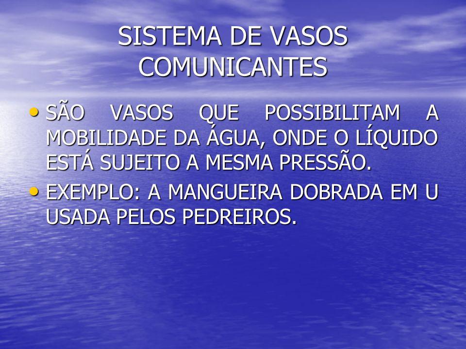 SISTEMA DE VASOS COMUNICANTES SÃO VASOS QUE POSSIBILITAM A MOBILIDADE DA ÁGUA, ONDE O LÍQUIDO ESTÁ SUJEITO A MESMA PRESSÃO. SÃO VASOS QUE POSSIBILITAM