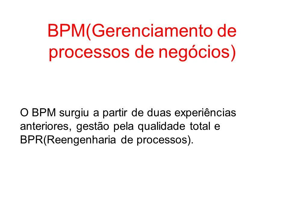 BPM(Gerenciamento de processos de negócios) O BPM surgiu a partir de duas experiências anteriores, gestão pela qualidade total e BPR(Reengenharia de p