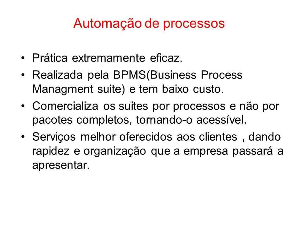 Prática extremamente eficaz. Realizada pela BPMS(Business Process Managment suite) e tem baixo custo. Comercializa os suites por processos e não por p