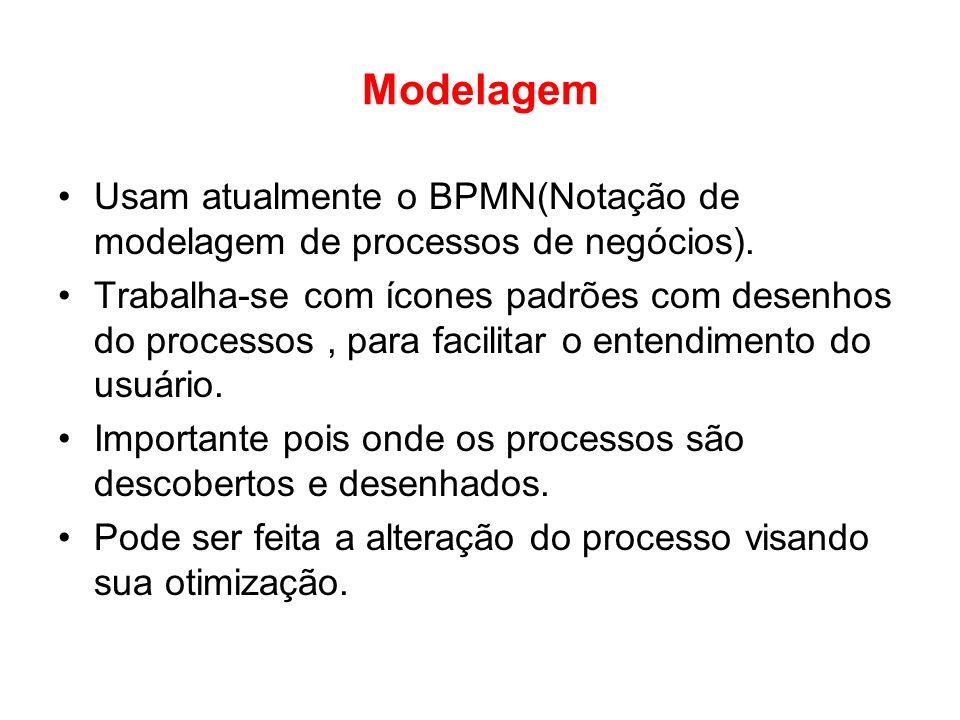 Modelagem Usam atualmente o BPMN(Notação de modelagem de processos de negócios). Trabalha-se com ícones padrões com desenhos do processos, para facili