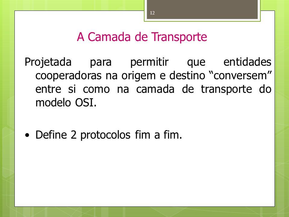 12 A Camada de Transporte Projetada para permitir que entidades cooperadoras na origem e destino conversem entre si como na camada de transporte do mo