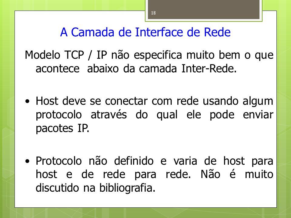 18 A Camada de Interface de Rede Modelo TCP / IP não especifica muito bem o que acontece abaixo da camada Inter-Rede. Host deve se conectar com rede u
