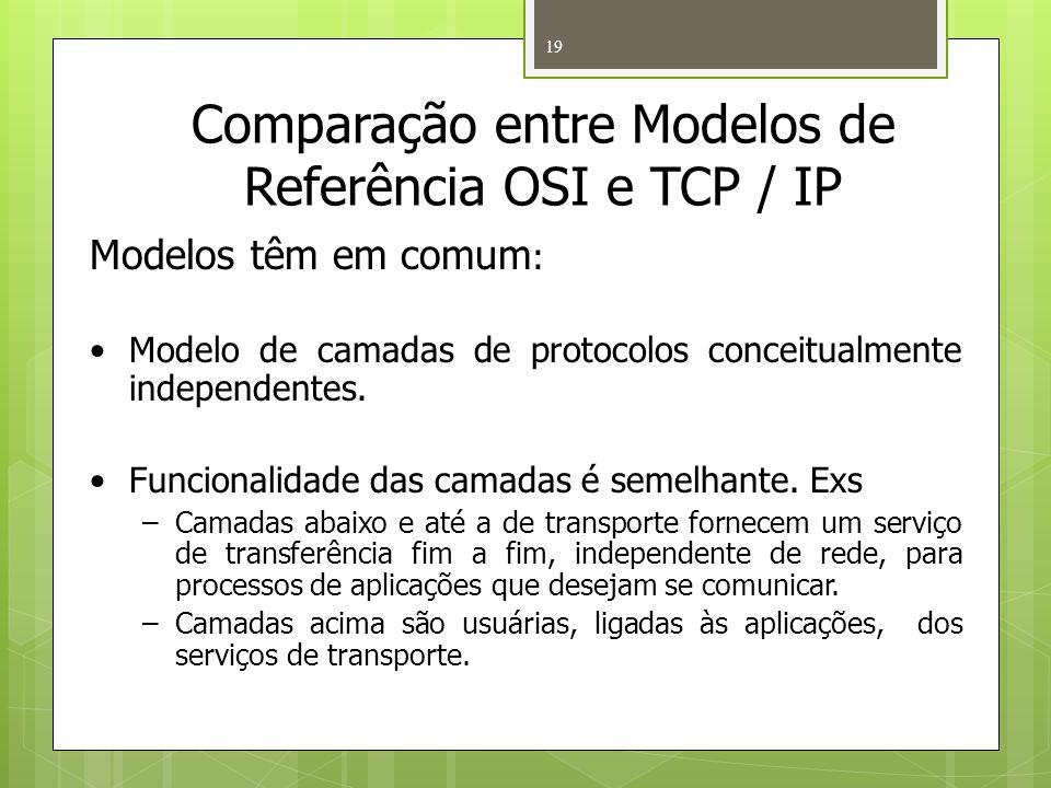 19 Comparação entre Modelos de Referência OSI e TCP / IP Modelos têm em comum : Modelo de camadas de protocolos conceitualmente independentes. Funcion