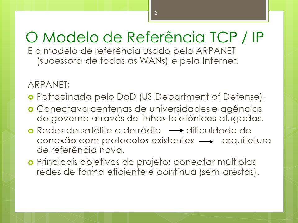 O Modelo de Referência TCP / IP É o modelo de referência usado pela ARPANET (sucessora de todas as WANs) e pela Internet. ARPANET: Patrocinada pelo Do