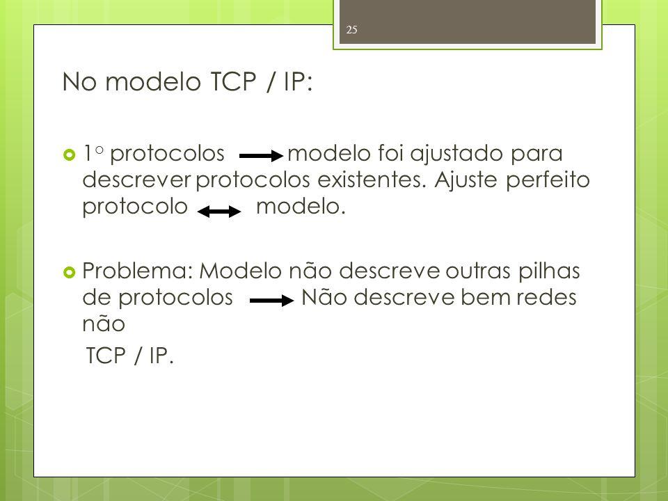 No modelo TCP / IP: 1 o protocolos modelo foi ajustado para descrever protocolos existentes. Ajuste perfeito protocolo modelo. Problema: Modelo não de