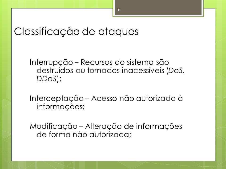 Classificação de ataques Interrupção – Recursos do sistema são destruídos ou tornados inacessíveis (DoS, DDoS); Interceptação – Acesso não autorizado