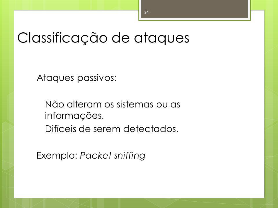 Classificação de ataques Ataques passivos: Não alteram os sistemas ou as informações. Difíceis de serem detectados. Exemplo: Packet sniffing 34