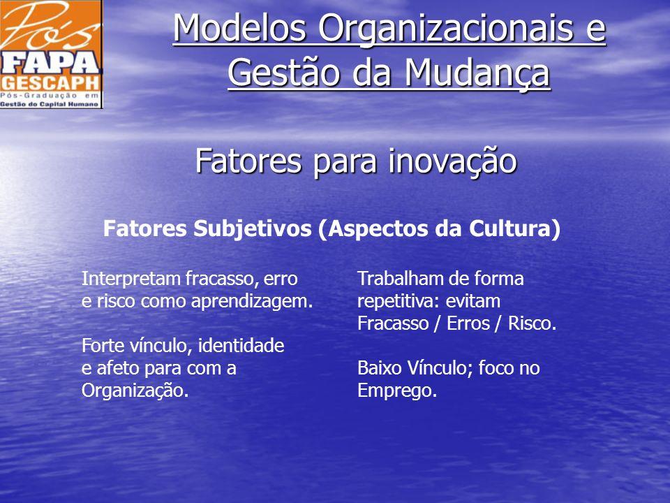 Modelos Organizacionais e Gestão da Mudança Fatores Subjetivos (Aspectos da Cultura) Interpretam fracasso, erro e risco como aprendizagem. Forte víncu