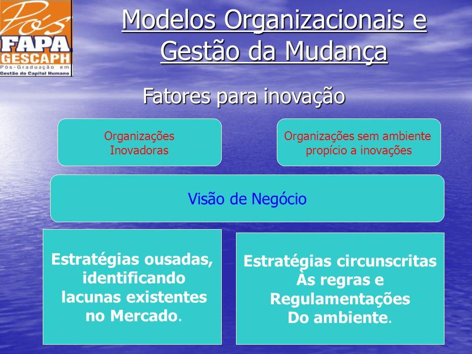 Modelos Organizacionais e Gestão da Mudança Organizações Inovadoras Organizações sem ambiente propício a inovações Visão de Negócio Estratégias ousada