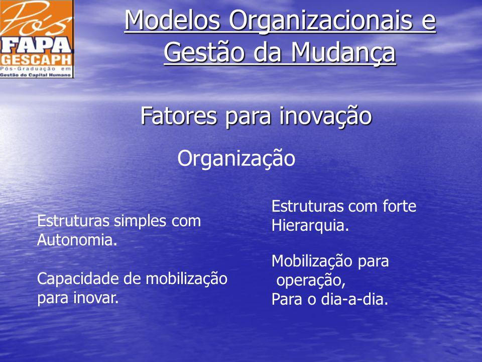 Modelos Organizacionais e Gestão da Mudança Organização Estruturas simples com Autonomia. Capacidade de mobilização para inovar. Estruturas com forte