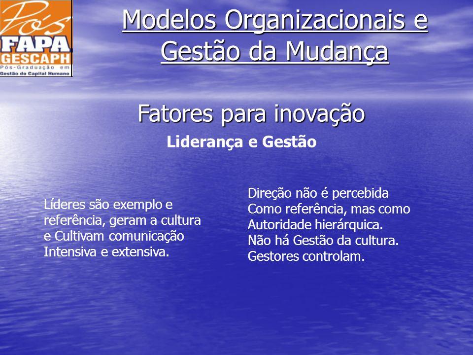 Modelos Organizacionais e Gestão da Mudança Liderança e Gestão Líderes são exemplo e referência, geram a cultura e Cultivam comunicação Intensiva e ex