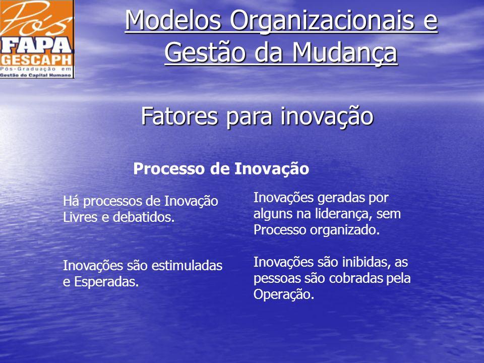 Modelos Organizacionais e Gestão da Mudança Processo de Inovação Há processos de Inovação Livres e debatidos. Inovações são estimuladas e Esperadas. I