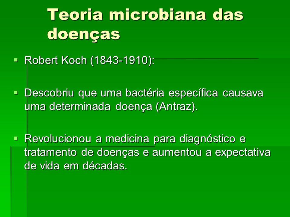 Teoria microbiana das doenças Robert Koch (1843-1910): Robert Koch (1843-1910): Descobriu que uma bactéria específica causava uma determinada doença (