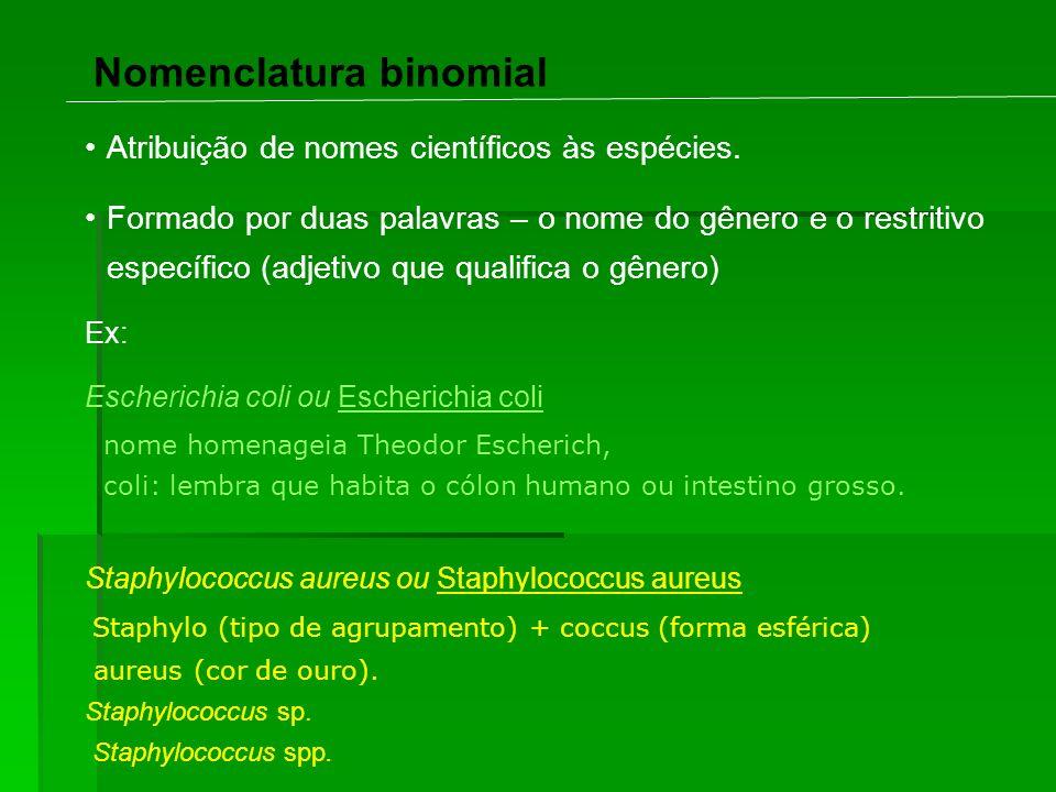 Nomenclatura binomial Atribuição de nomes científicos às espécies. Formado por duas palavras – o nome do gênero e o restritivo específico (adjetivo qu