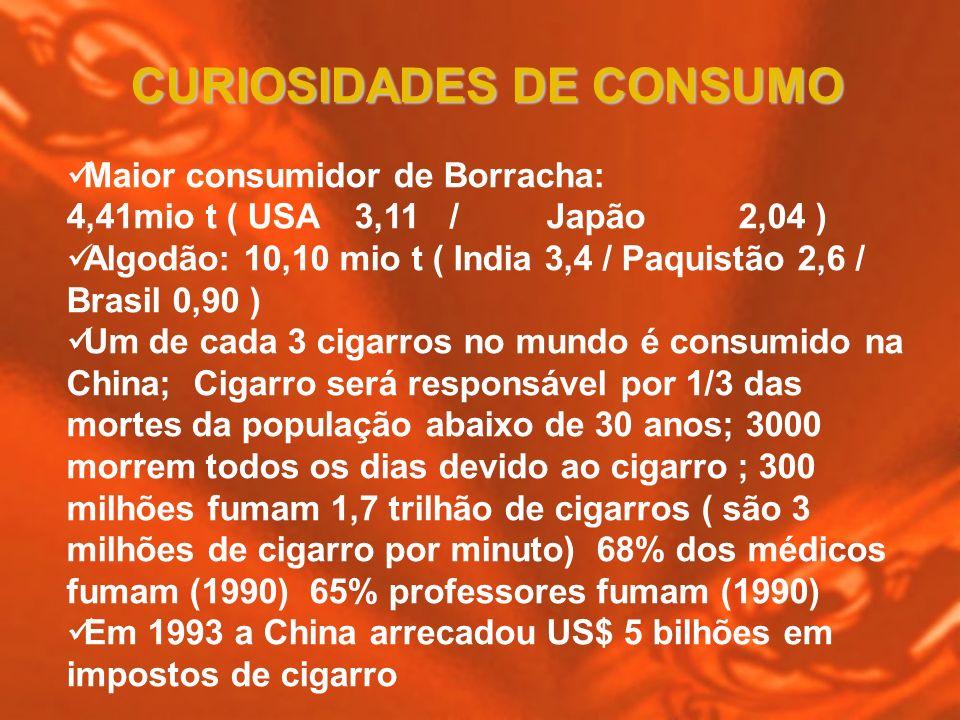 Maior consumidor de Borracha: 4,41mio t ( USA 3,11 / Japão 2,04 ) Algodão: 10,10 mio t ( India 3,4 / Paquistão 2,6 / Brasil 0,90 ) Um de cada 3 cigarr