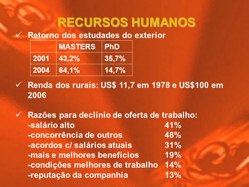 Retorno dos estudades do exterior Renda dos rurais: US$ 11,7 em 1978 e US$100 em 2006 Razões para declínio de oferta de trabalho: -salário alto41% -co