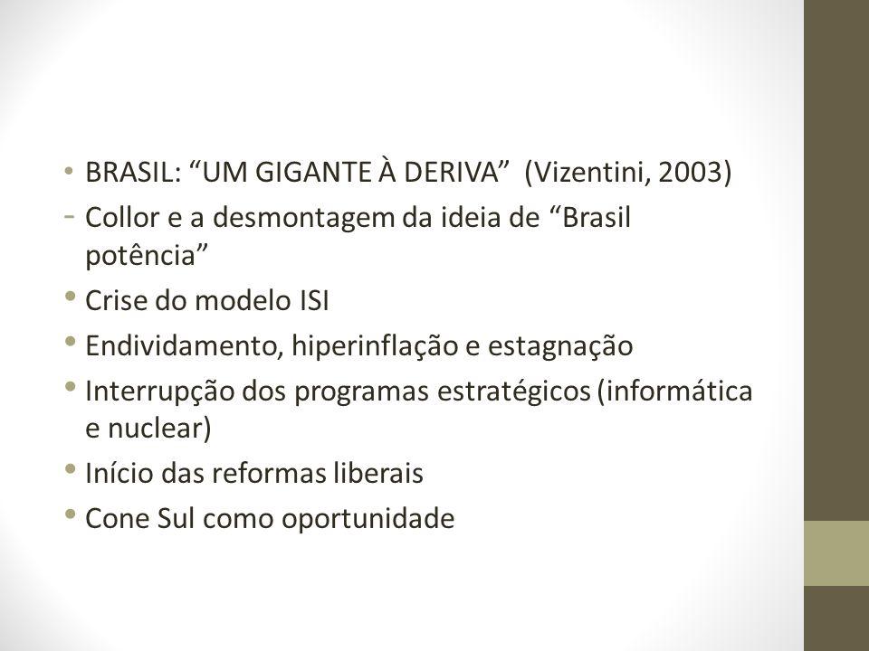 BRASIL: UM GIGANTE À DERIVA (Vizentini, 2003) - Collor e a desmontagem da ideia de Brasil potência Crise do modelo ISI Endividamento, hiperinflação e
