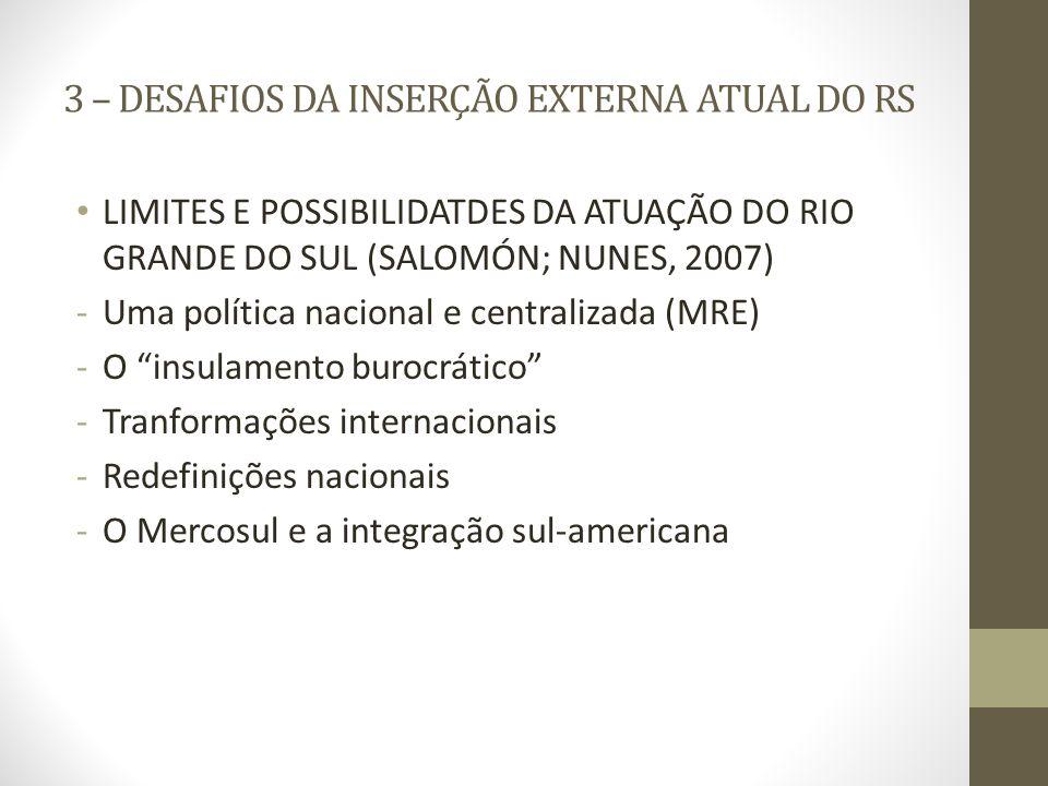 3 – DESAFIOS DA INSERÇÃO EXTERNA ATUAL DO RS LIMITES E POSSIBILIDATDES DA ATUAÇÃO DO RIO GRANDE DO SUL (SALOMÓN; NUNES, 2007) -Uma política nacional e