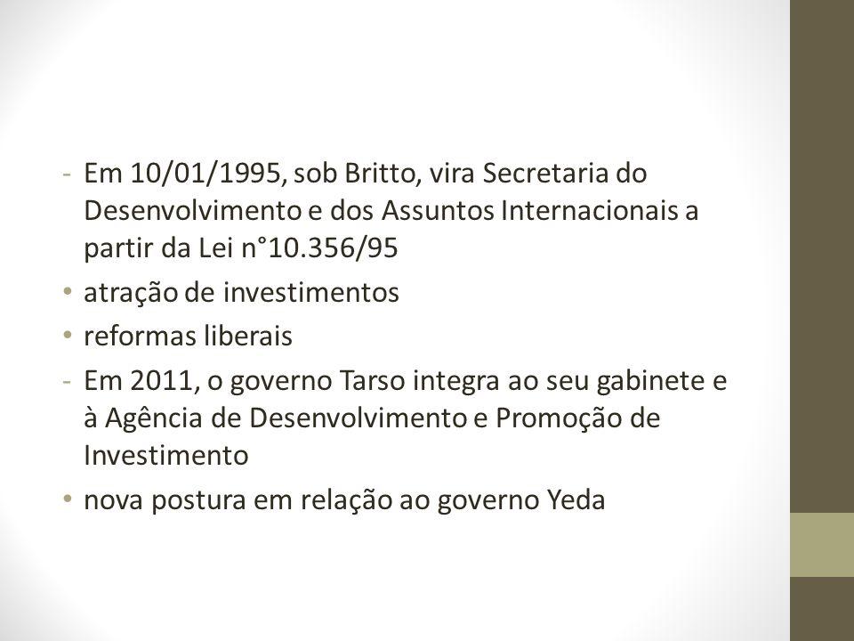-Em 10/01/1995, sob Britto, vira Secretaria do Desenvolvimento e dos Assuntos Internacionais a partir da Lei n°10.356/95 atração de investimentos refo
